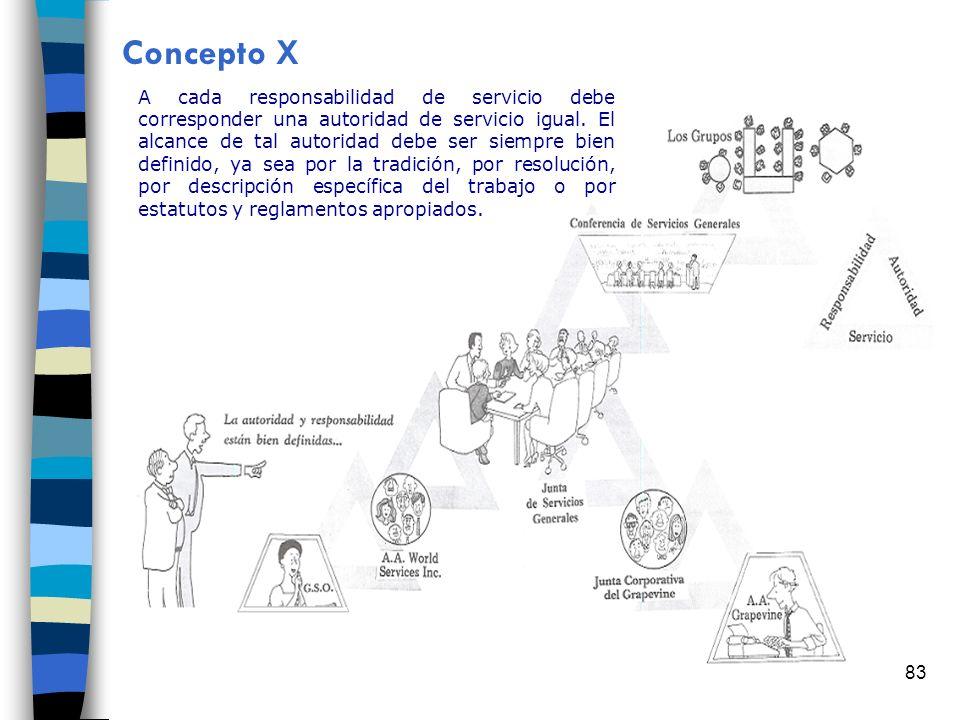 Concepto X