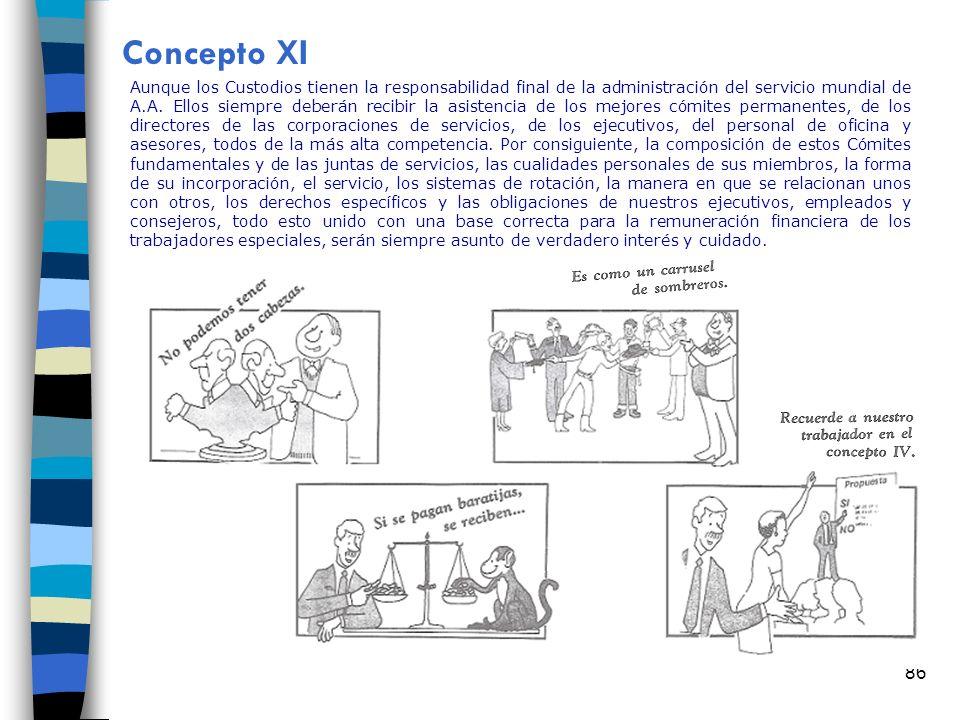 Concepto XI
