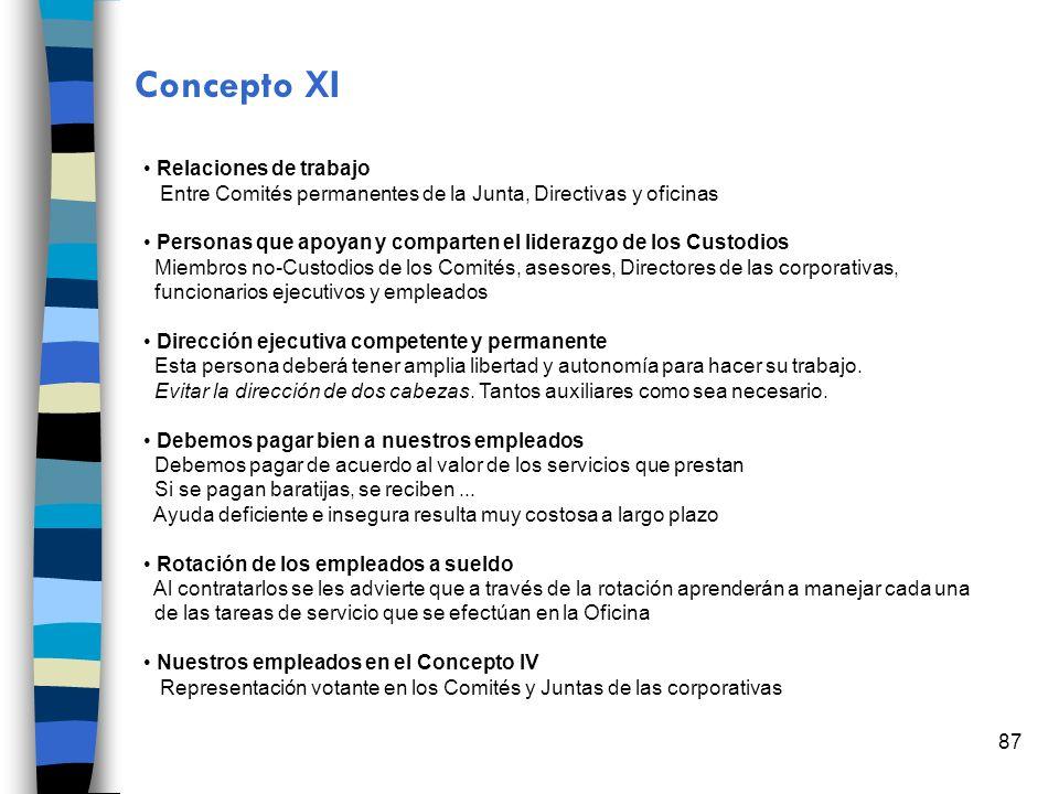 Concepto XI Relaciones de trabajo