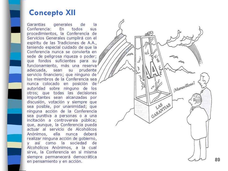 Concepto XII