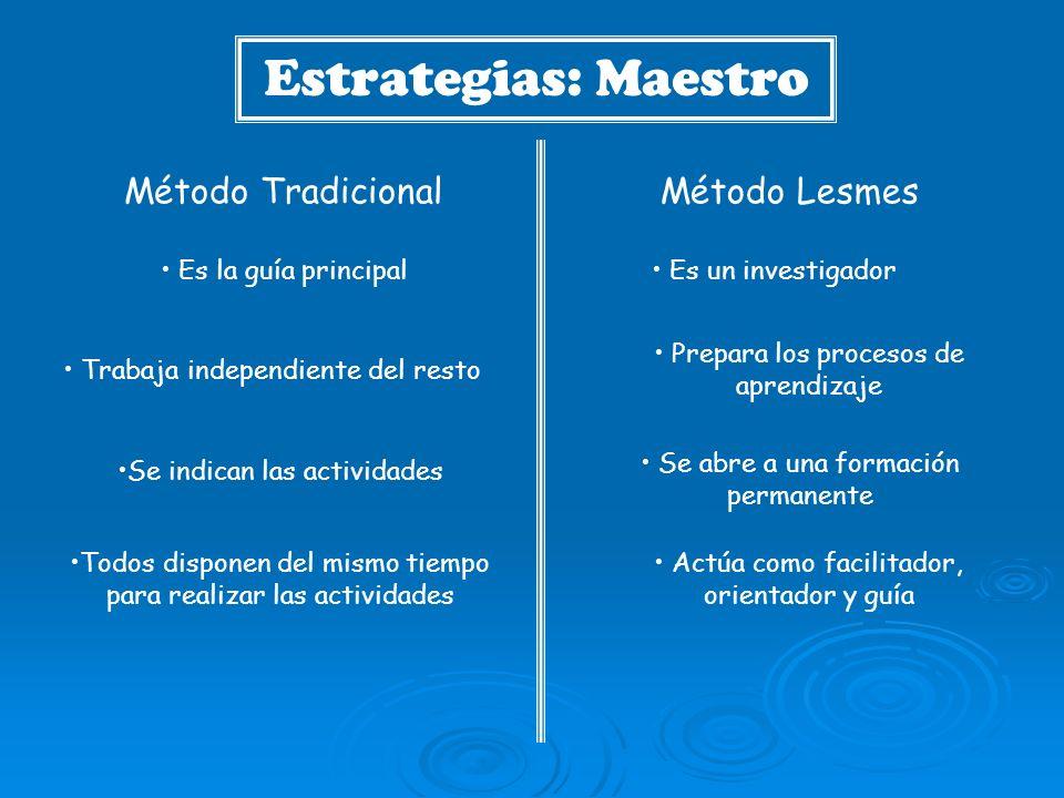 Estrategias: Maestro Método Tradicional Método Lesmes