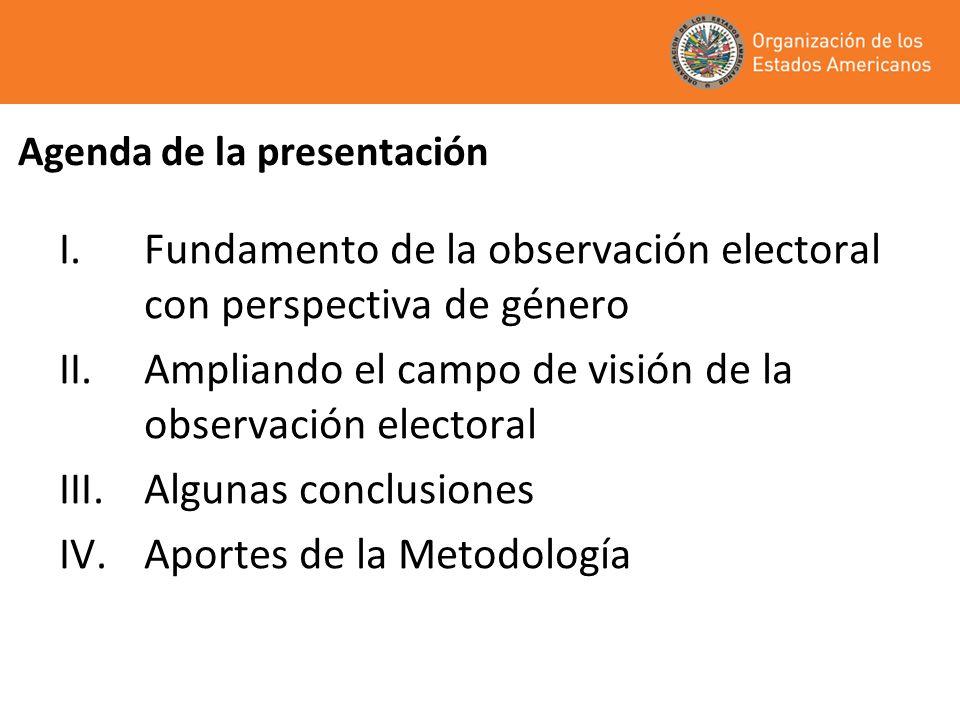 Fundamento de la observación electoral con perspectiva de género