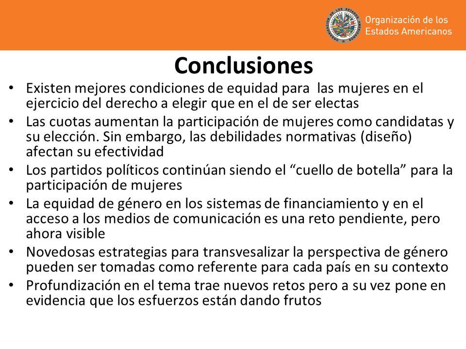 Conclusiones Existen mejores condiciones de equidad para las mujeres en el ejercicio del derecho a elegir que en el de ser electas.