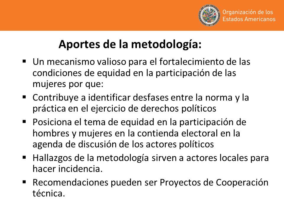 Aportes de la metodología: