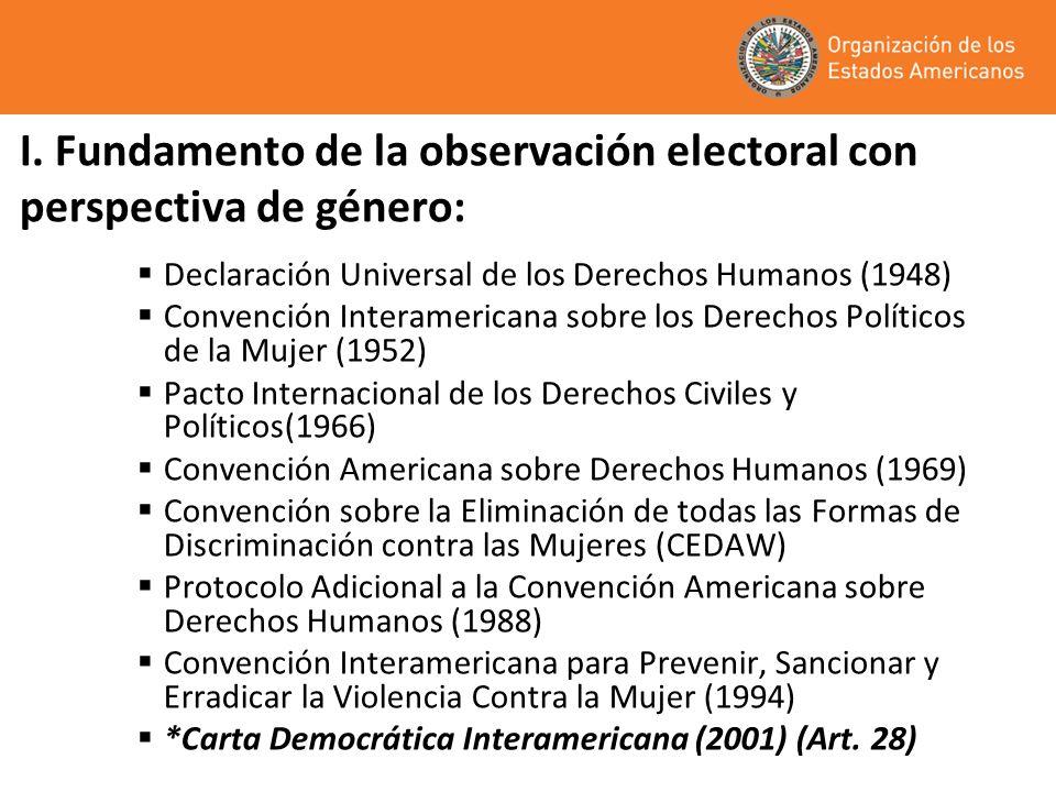 I. Fundamento de la observación electoral con perspectiva de género: