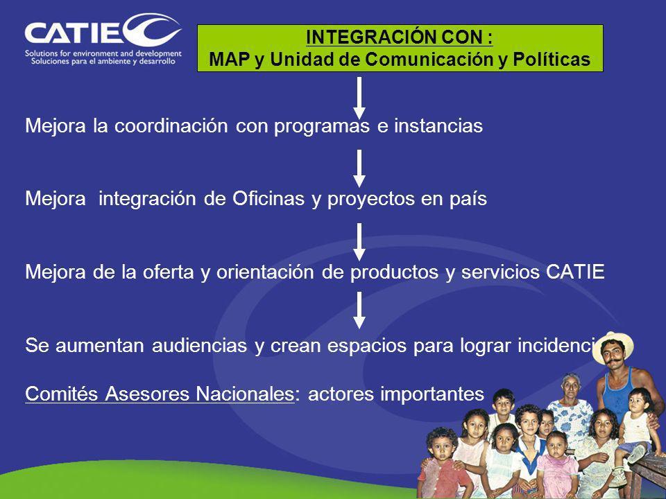 INTEGRACIÓN CON : MAP y Unidad de Comunicación y Políticas