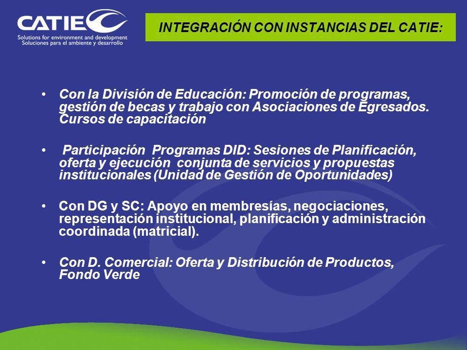 INTEGRACIÓN CON INSTANCIAS DEL CATIE: