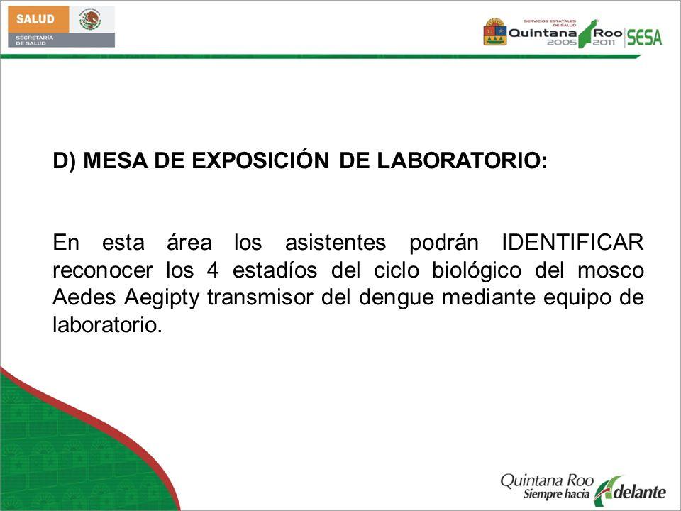 D) MESA DE EXPOSICIÓN DE LABORATORIO: