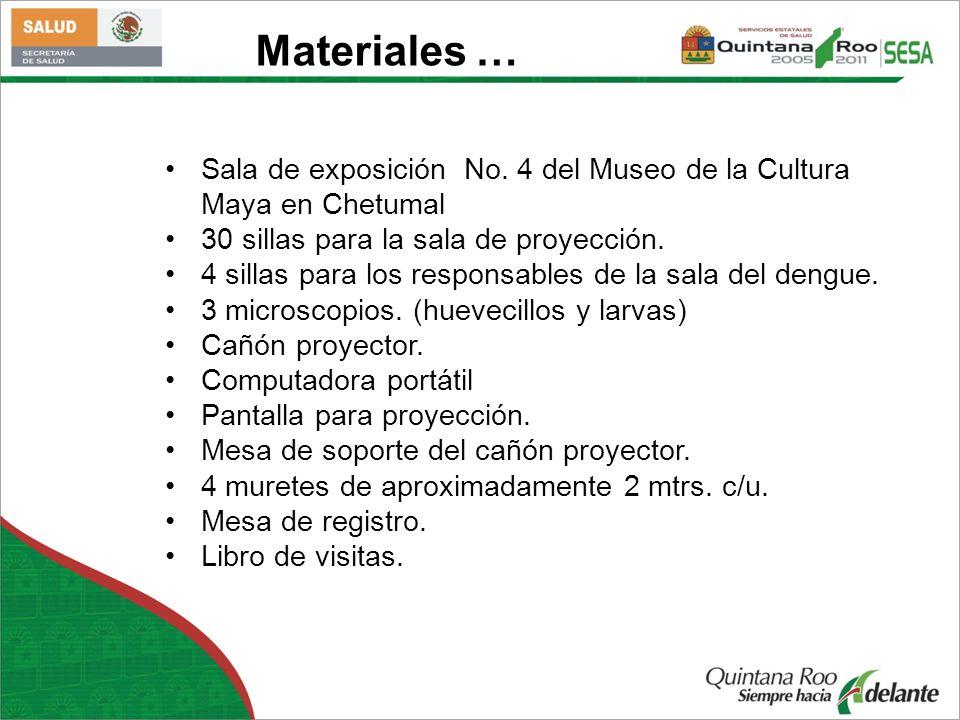 Materiales … Sala de exposición No. 4 del Museo de la Cultura Maya en Chetumal. 30 sillas para la sala de proyección.