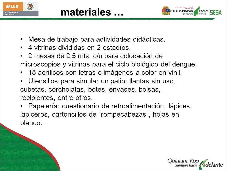 materiales … Mesa de trabajo para actividades didácticas.