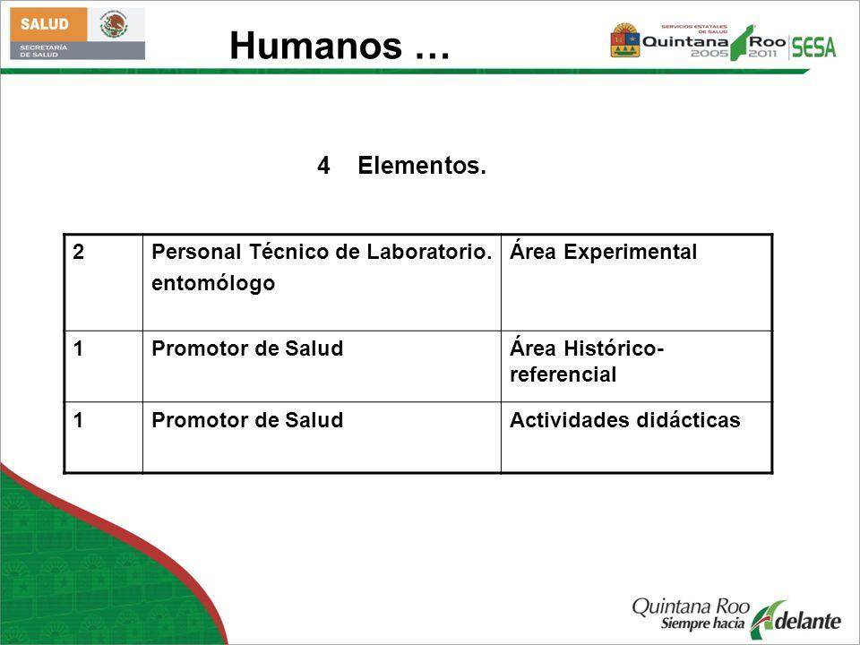 Humanos … 4 Elementos. 2 Personal Técnico de Laboratorio. entomólogo