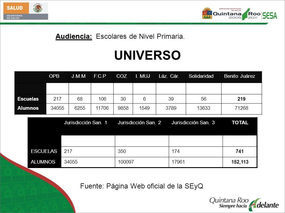 UNIVERSO Audiencia: Escolares de Nivel Primaria.