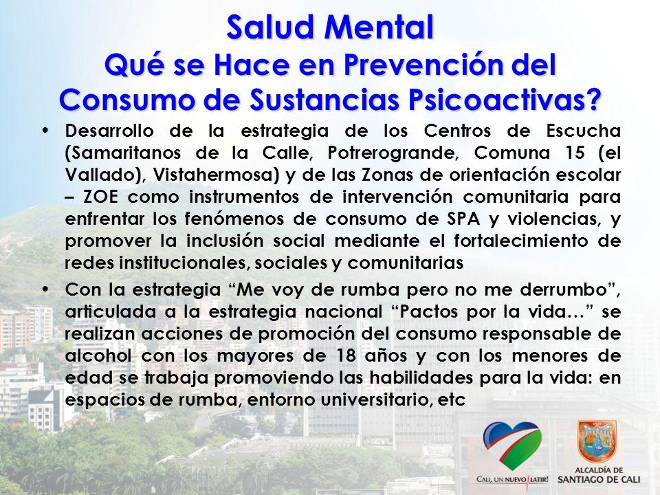 Salud Mental Qué se Hace en Prevención del Consumo de Sustancias Psicoactivas