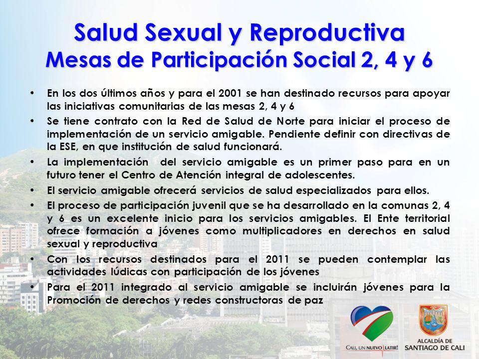 Salud Sexual y Reproductiva Mesas de Participación Social 2, 4 y 6