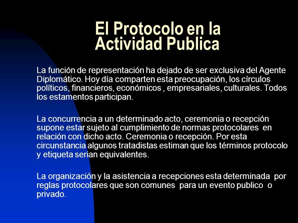 El Protocolo en la Actividad Publica