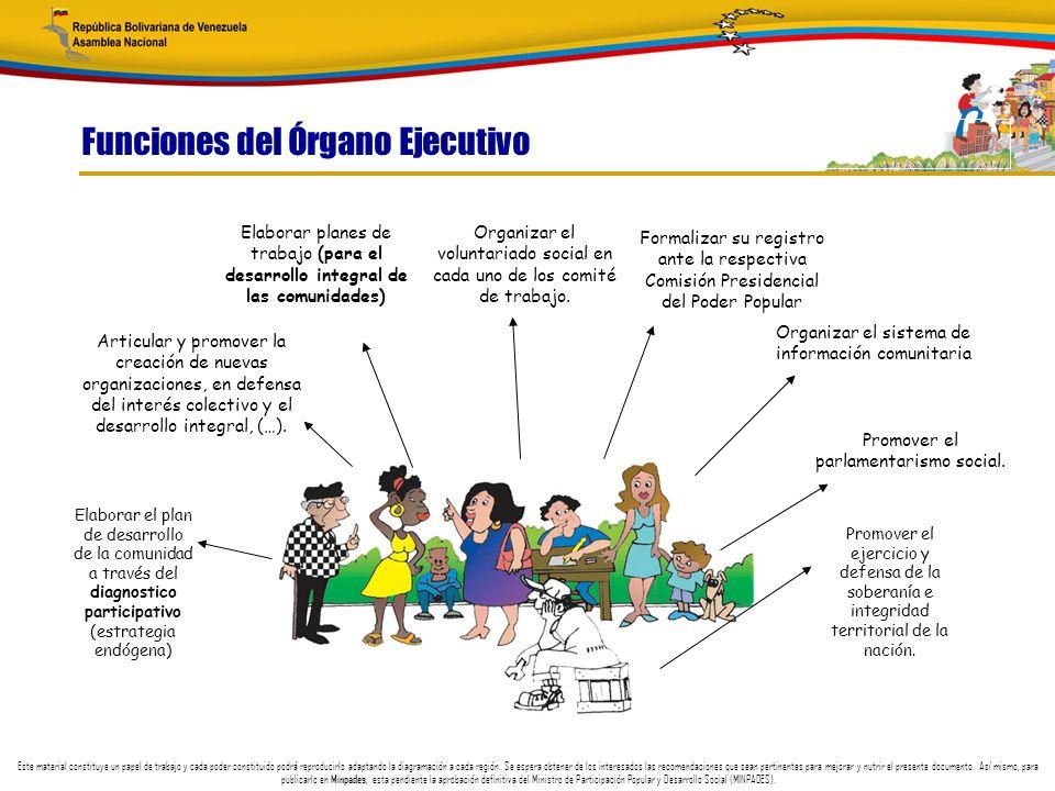 Funciones del Órgano Ejecutivo