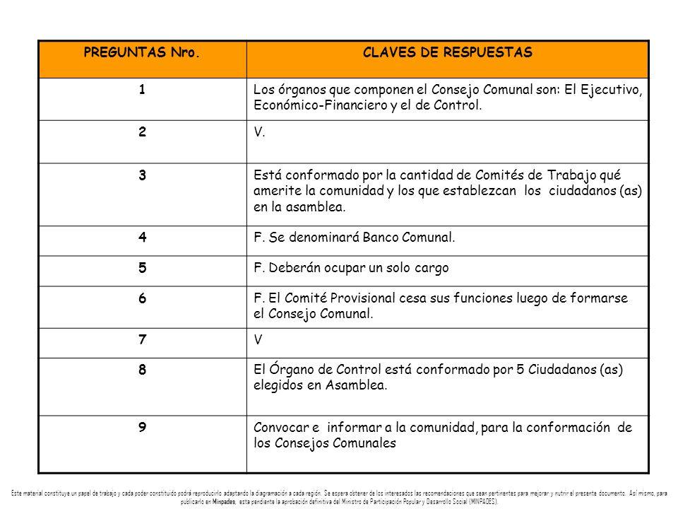 PREGUNTAS Nro. CLAVES DE RESPUESTAS. 1. Los órganos que componen el Consejo Comunal son: El Ejecutivo, Económico-Financiero y el de Control.