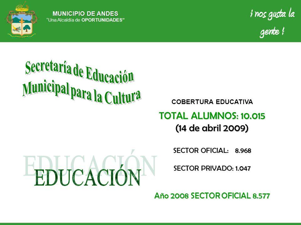 Secretaría de Educación Municipal para la Cultura