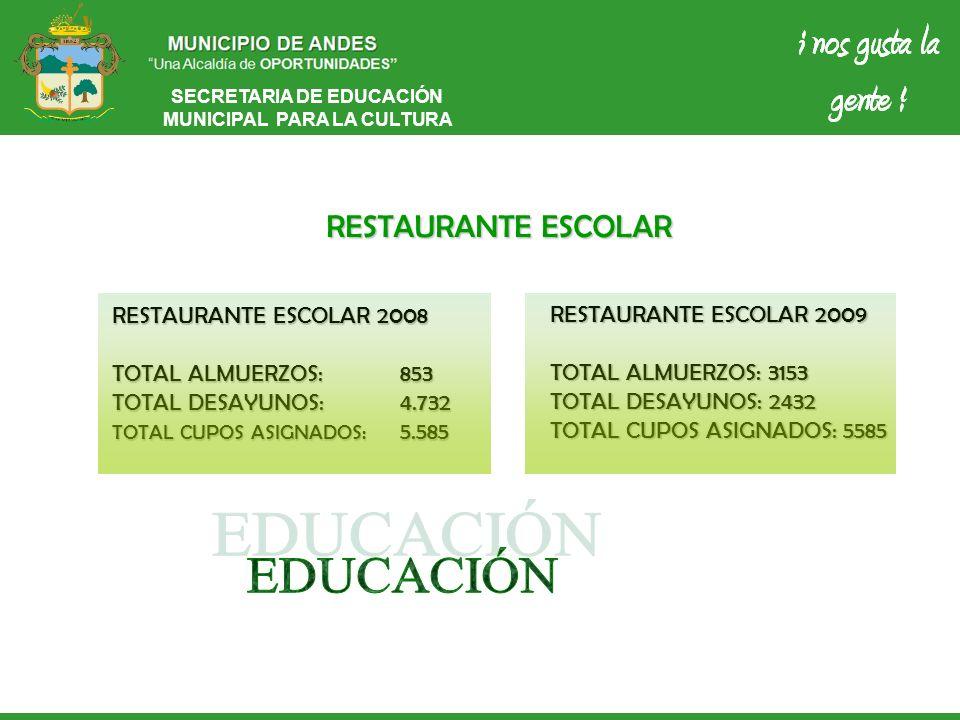 SECRETARIA DE EDUCACIÓN MUNICIPAL PARA LA CULTURA