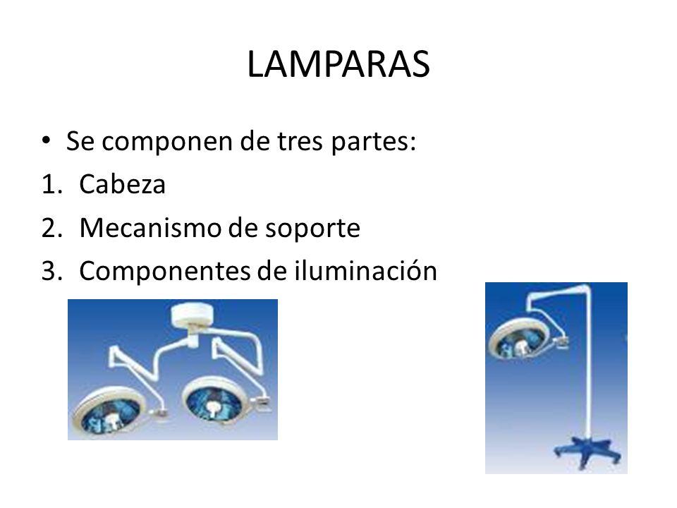 LAMPARAS Se componen de tres partes: Cabeza Mecanismo de soporte