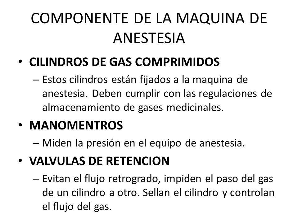 COMPONENTE DE LA MAQUINA DE ANESTESIA