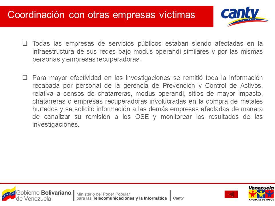 Coordinación con otras empresas víctimas
