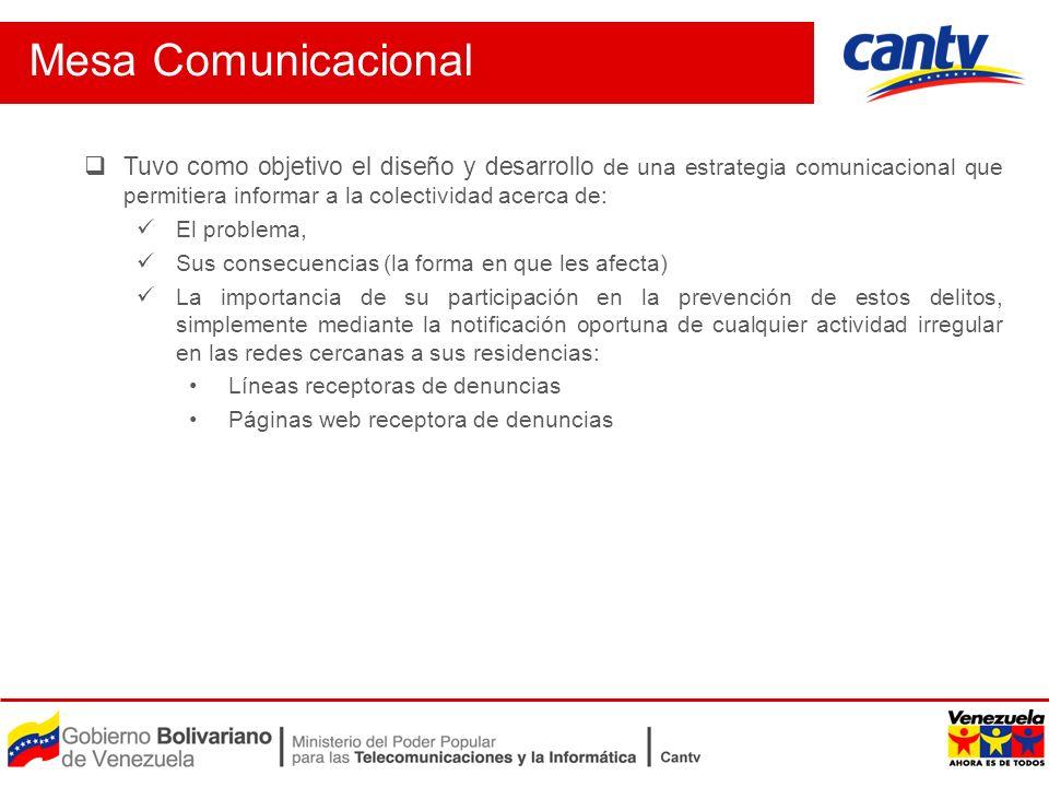 Mesa Comunicacional Tuvo como objetivo el diseño y desarrollo de una estrategia comunicacional que permitiera informar a la colectividad acerca de: