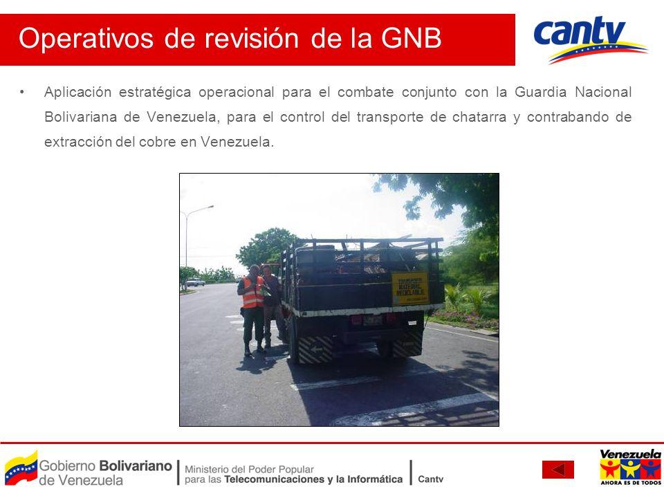 Operativos de revisión de la GNB