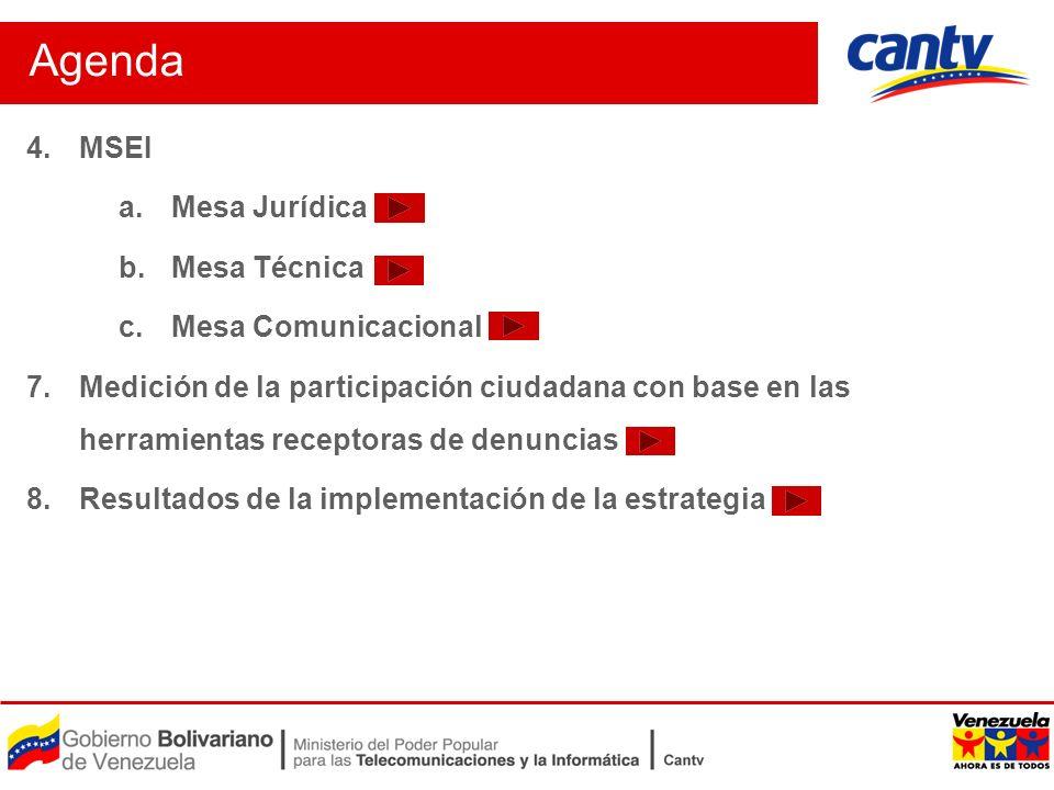 Agenda MSEI Mesa Jurídica Mesa Técnica Mesa Comunicacional