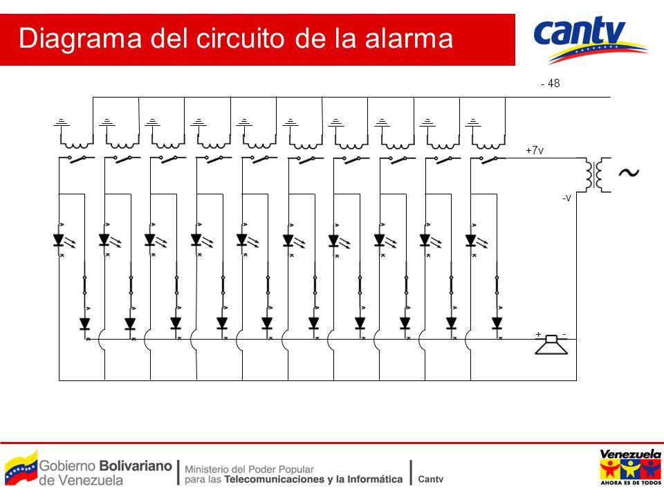 Diagrama del circuito de la alarma