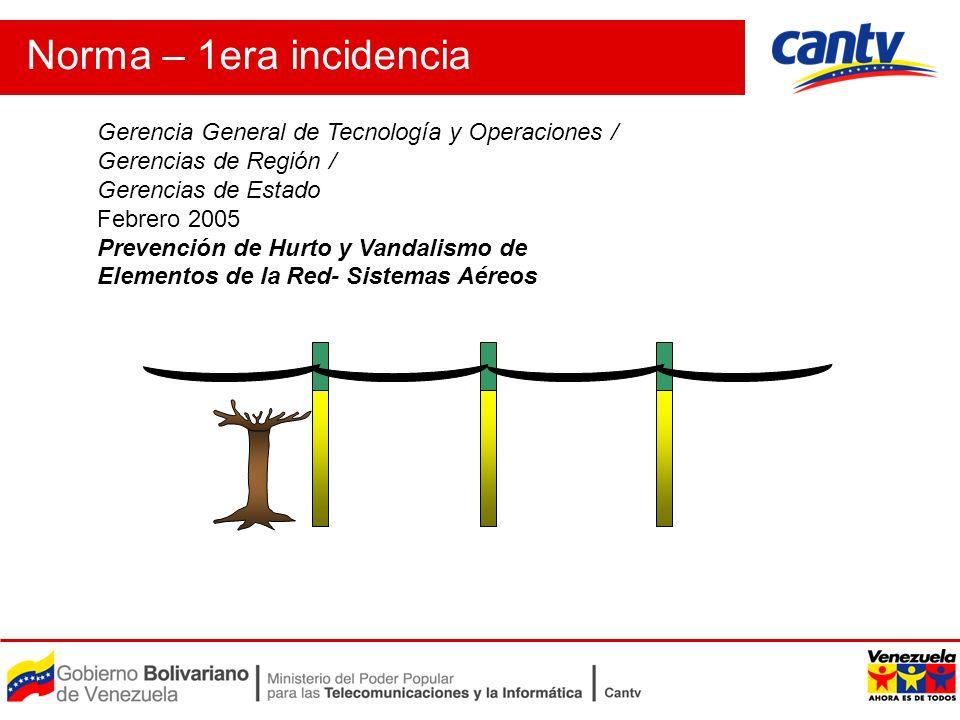 Norma – 1era incidencia Gerencia General de Tecnología y Operaciones /