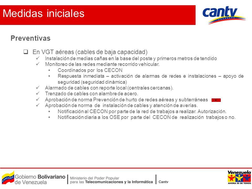 Medidas iniciales Preventivas En VGT aéreas (cables de baja capacidad)