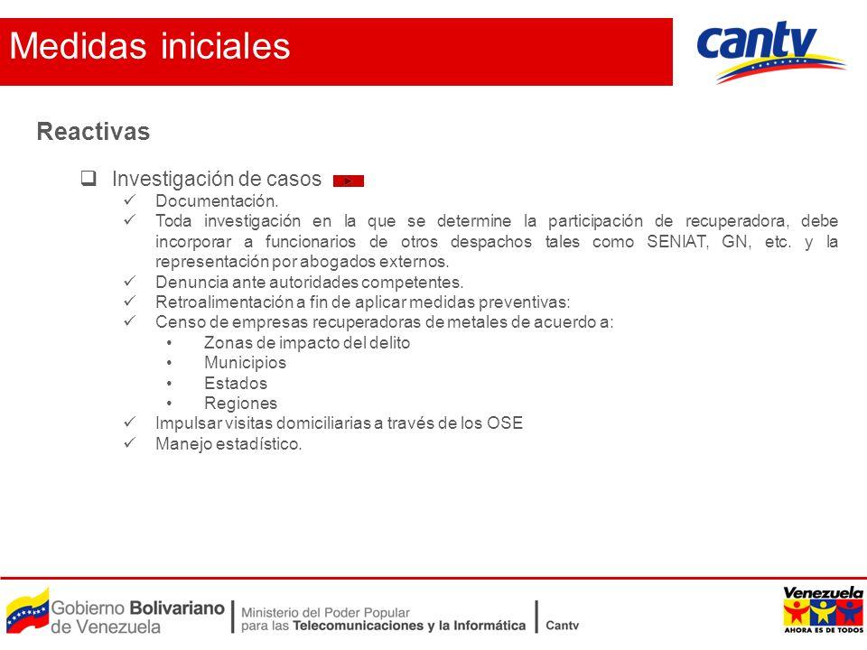 Medidas iniciales Reactivas Investigación de casos Documentación.