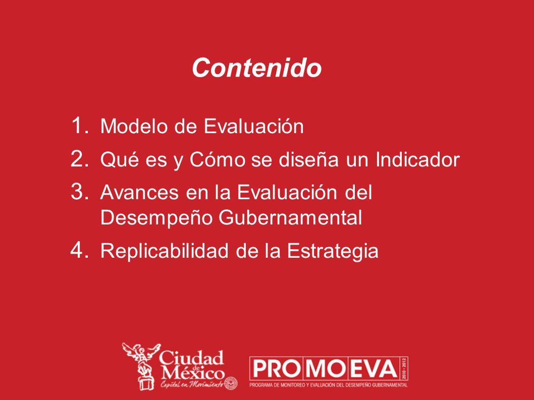 Contenido Modelo de Evaluación Qué es y Cómo se diseña un Indicador