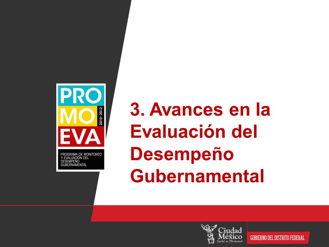 3. Avances en la Evaluación del Desempeño Gubernamental
