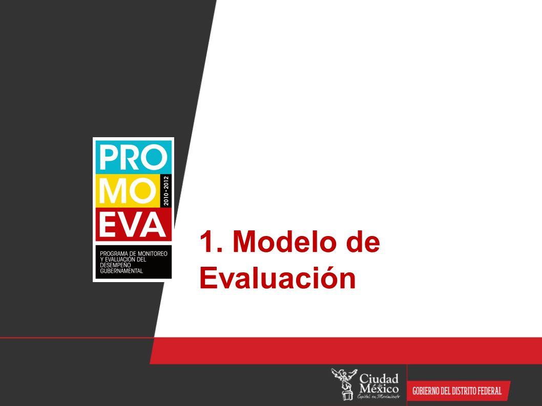 1. Modelo de Evaluación 3