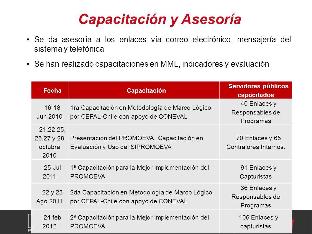 Capacitación y Asesoría Servidores públicos capacitados