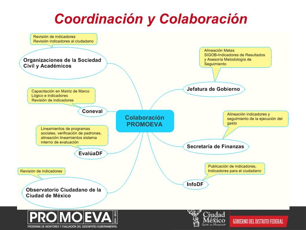 Coordinación y Colaboración