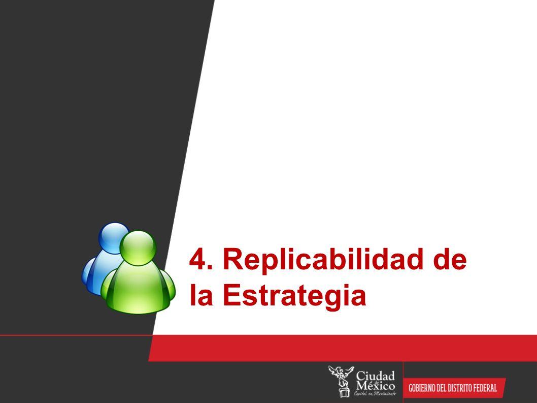 4. Replicabilidad de la Estrategia