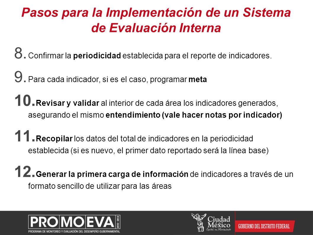 Pasos para la Implementación de un Sistema de Evaluación Interna