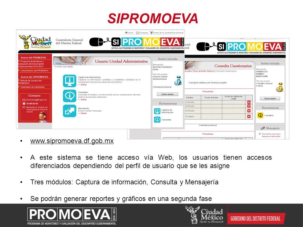 SIPROMOEVA www.sipromoeva.df.gob.mx