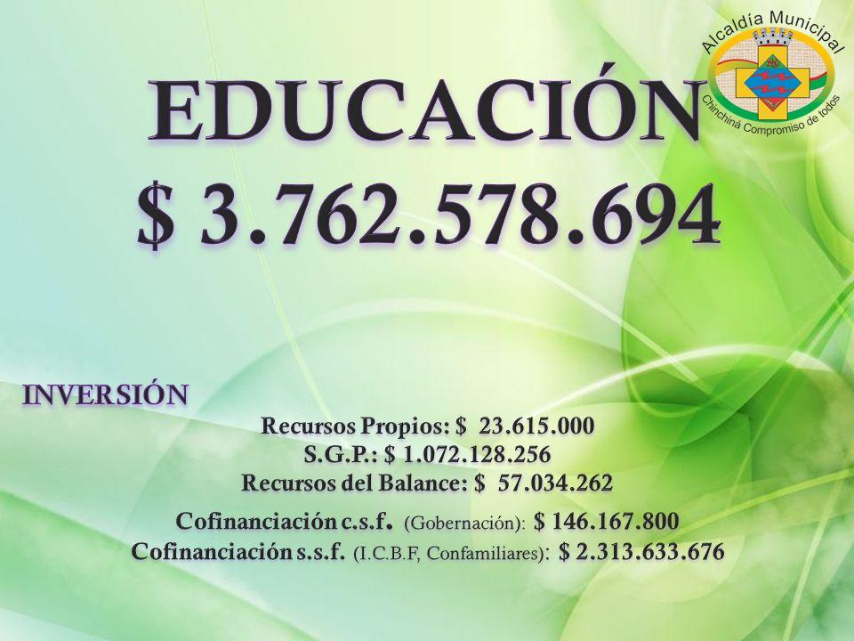 Recursos del Balance: $ 57.034.262