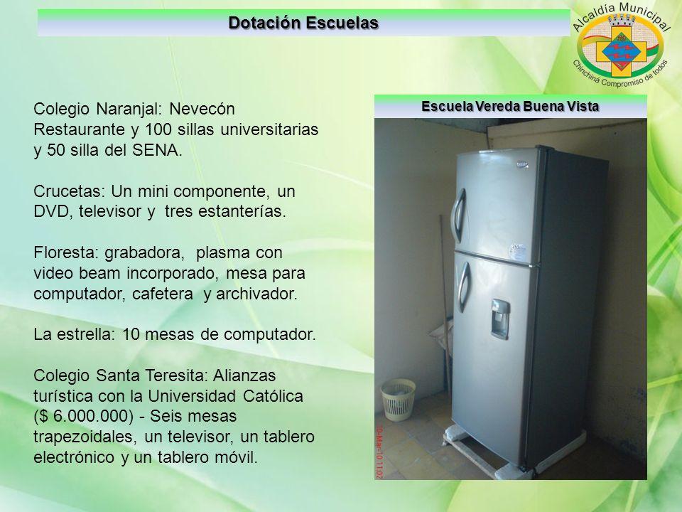 Escuela Vereda Buena Vista