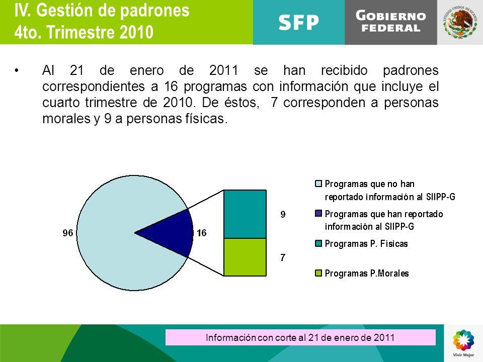 Información con corte al 21 de enero de 2011