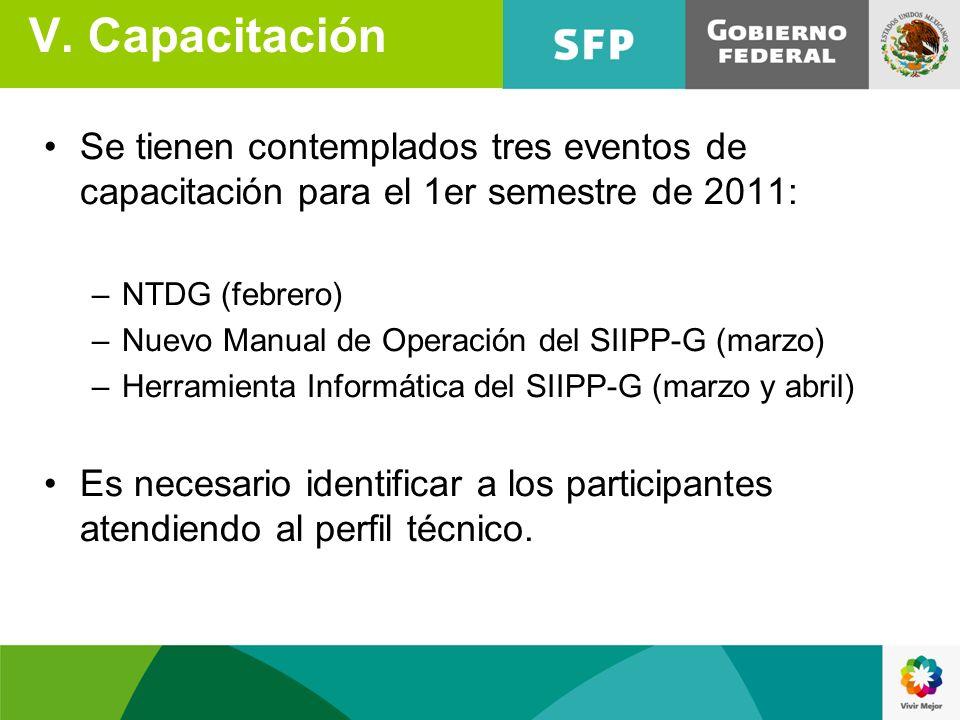 V. Capacitación Se tienen contemplados tres eventos de capacitación para el 1er semestre de 2011: NTDG (febrero)