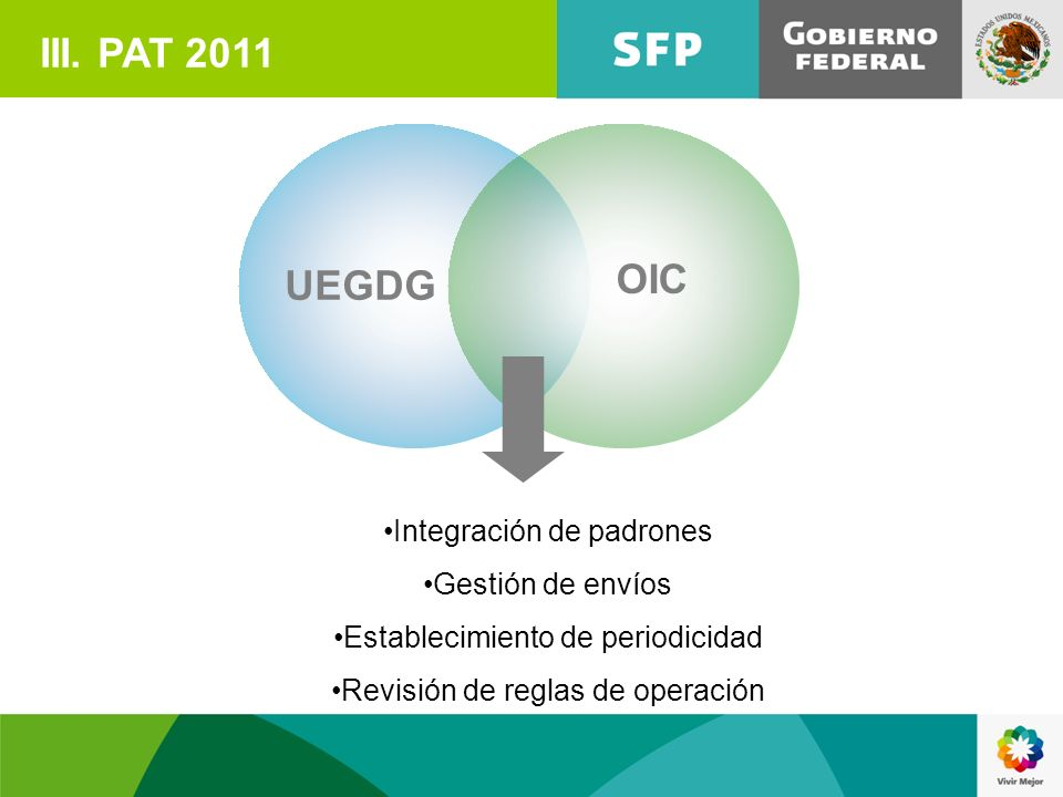 III. PAT 2011 OIC UEGDG Integración de padrones Gestión de envíos