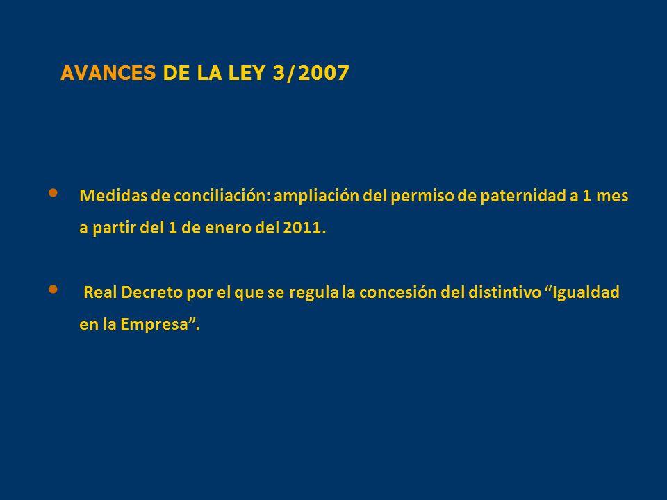 AVANCES DE LA LEY 3/2007 Medidas de conciliación: ampliación del permiso de paternidad a 1 mes a partir del 1 de enero del 2011.