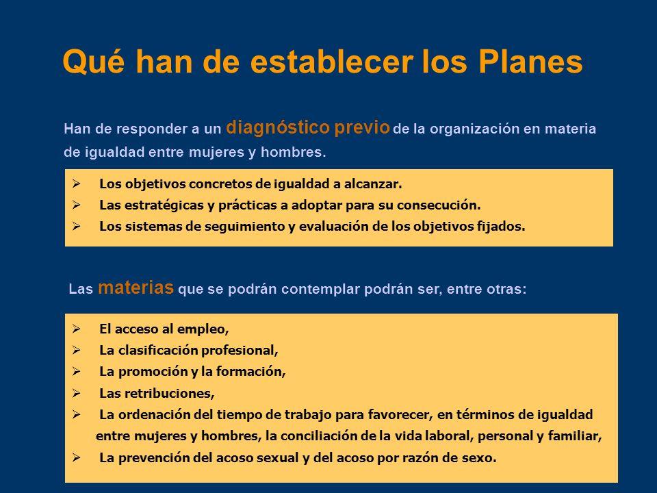 Qué han de establecer los Planes