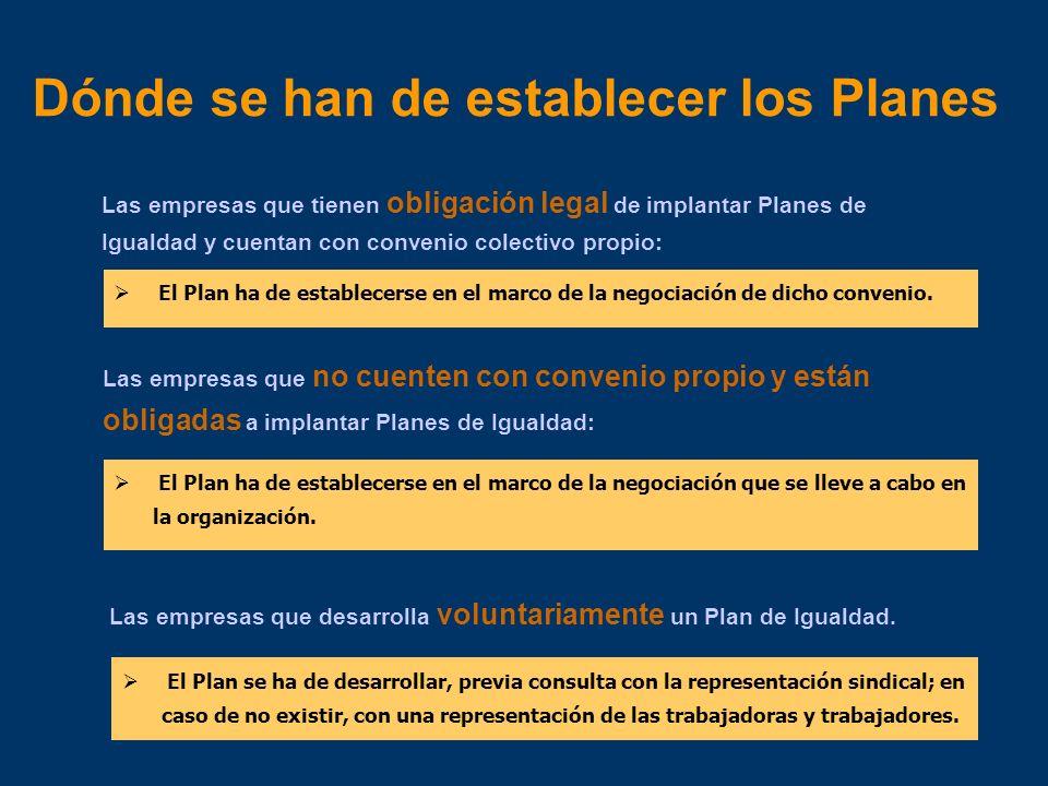 Dónde se han de establecer los Planes