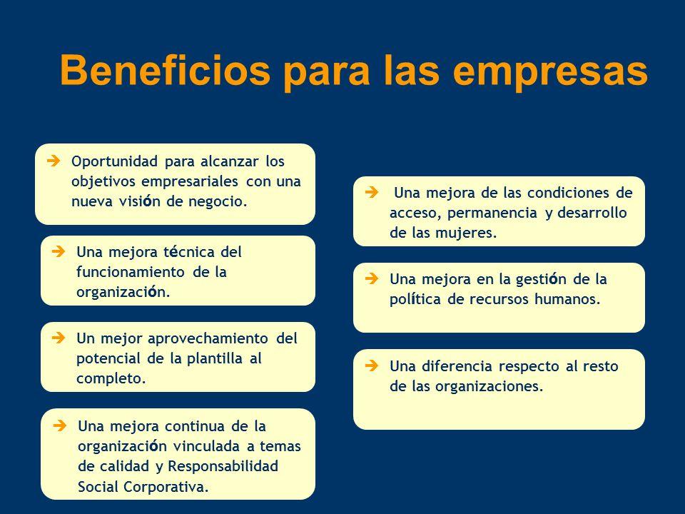 Beneficios para las empresas